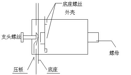 c) 连接好电子单元与搅拌器的电源线.