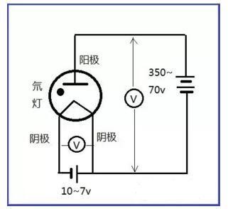 图-1 氘灯等效工作示意图
