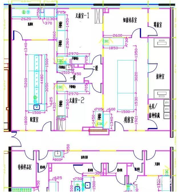 图1 微生物实验室布局设计草图
